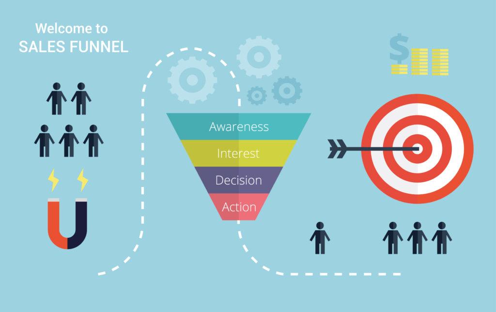19103902940526 1024x644 - Importância do conteúdo na estratégia de inbound marketing